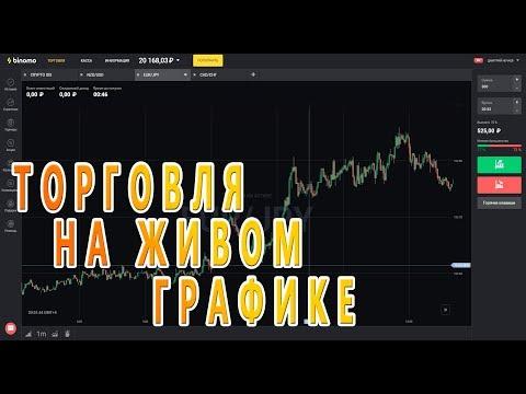 Покупать ли криптовалюту