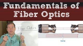 Fundamentals of Fiber Optic Cabling