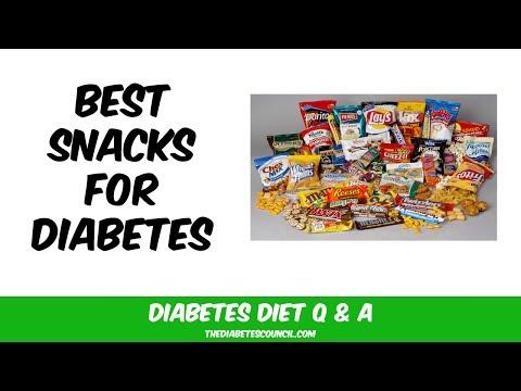 Symptome von Diabetes Mode