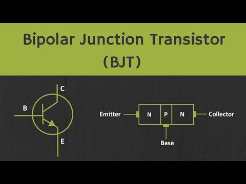 Cele mai bune strategii de tranzacționare pentru opțiuni binare
