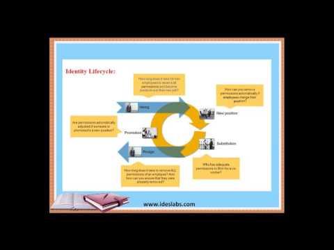 SAP IDM 8.0 Training video | SAP IDENTITY MANAGEMENT Online ...