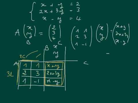 Mat126 Alg lin 1 écriture matricielle systeme