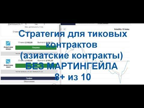 Как торговать бинарными опционами в украине