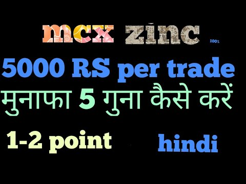 mp4 Investing Zinc Mini, download Investing Zinc Mini video klip Investing Zinc Mini