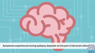 EPILEPSY, Causes, Signs and Symptoms, Diagnosis and Treatment.