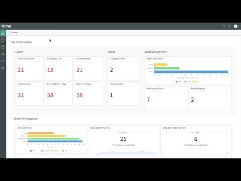 Workforce Optimization for Customer Service - YouTube