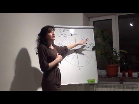 Астрологии в томске