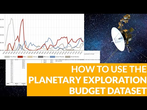Introduction to the Planetary Exploration Budget Dataset