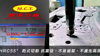 Carbide Inserts, Cutting Tools Manufacturers in TS-Cutting