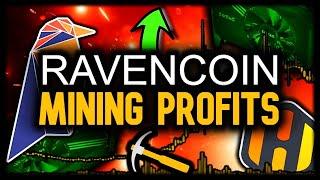 Ravencoin Mining Profits.