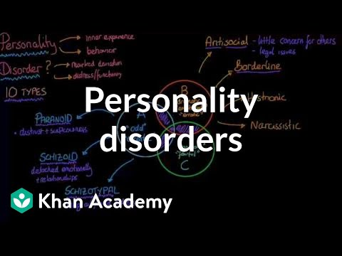 case study of someone with antisocial personality disorder Case study 1 schizoid personality disorder the the chance of a person dealing with this disorder and case study 3 somatoform disorder this.