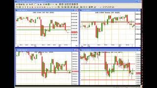 Trading Outlook for Today: October 17, 2016