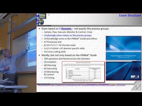 2nd Part - PMBoK G 6th Ed PMP Exam Domains and Exam Content ...