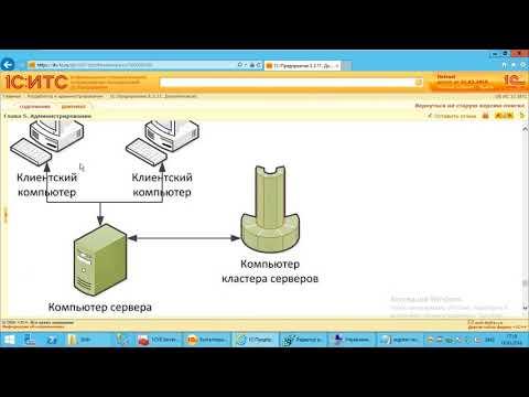 Сервер администрирования кластера серверов 1C:Предприятия и deployka