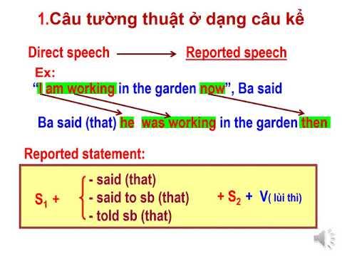 Chuyên đề: Reported speech