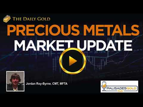 Video: Here's When Gold Will Breakout