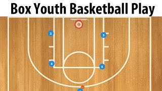 Box Wall Offensive Youth Basketball Play