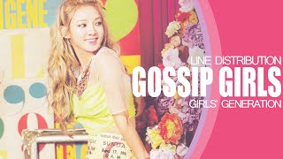 Gossip Girls - Girls' Generation (Line Distribution)
