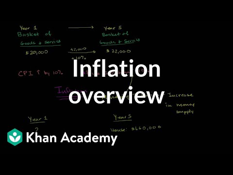 A thumbnail for: Inflation