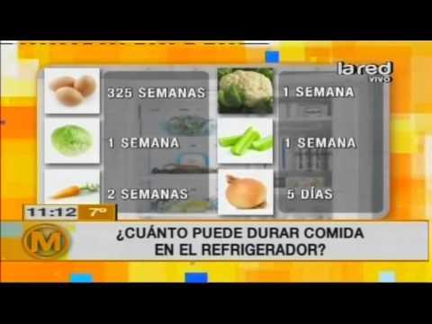 ¿Cuánto puede durar la comida en el refrigerador?