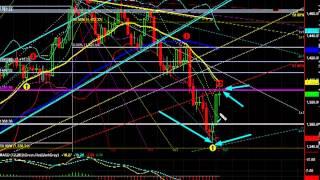 Stock Market Today: S&P 500 $INX - November 20, 2012