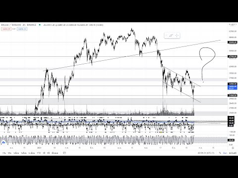Sužinokite apie cryptocurrency trading