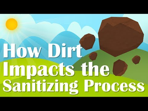 Killing Pathogens on Leafy Greens: How Dirt Impacts the Sanitizing Process