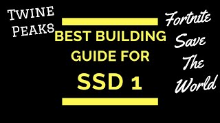 Alms Ssd 1 Mod 3 Answers  Ssd Module Exam Related Keywords
