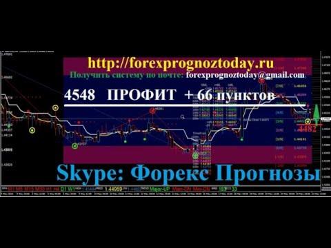 Боты в телеграмме для заработка криптовалюты