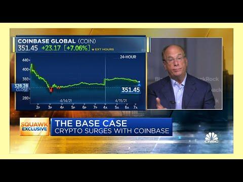 Bitcoin piața capului octombrie 2021