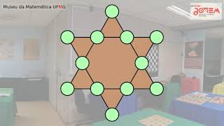 Museu da Matemática UFMG
