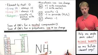 How To Calculate Oxidation Numbers Introduction