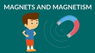 Gambar cover Magnets and Magnetism | Magnets Video for Kids