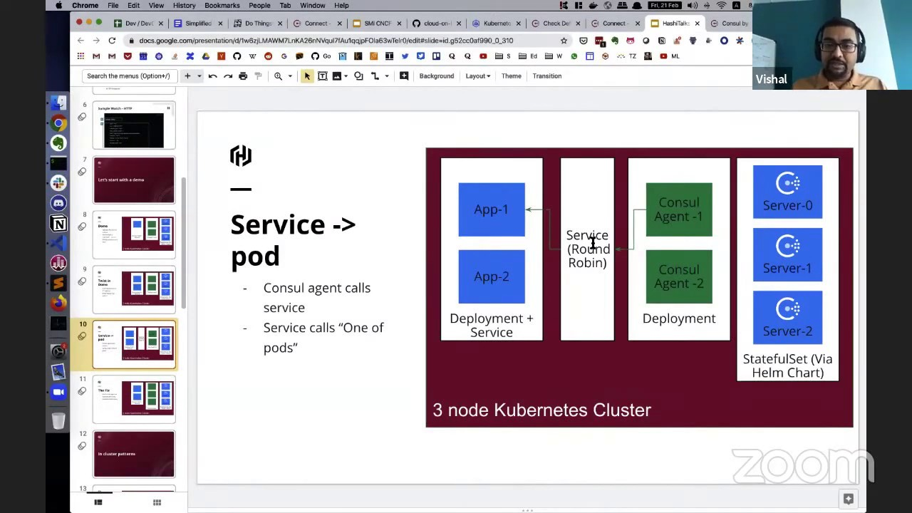 Deployment Patterns for Consul in Kubernetes
