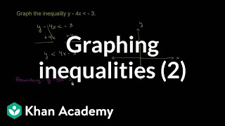 Graphing Inequalities 2