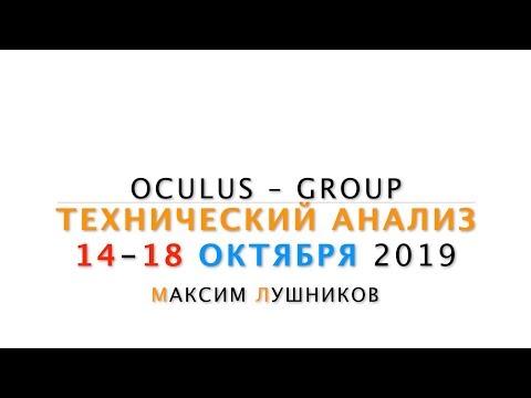 Форекс рубль- доллар