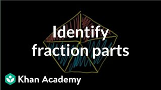 Identifying Fraction Parts