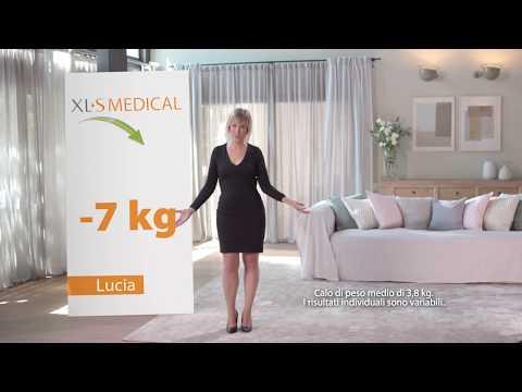 Obiettivi di percentuale di perdita di peso