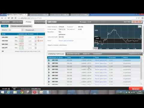 Как пользоваться индикатором adx на бинарных опционах