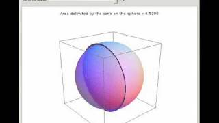 Solid Angles on a Sphere