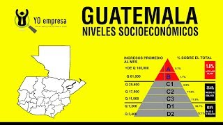 NIVELES SOCIOECONÓMICOS EN GUATEMALA