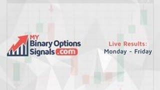 Stock options biotech dubai