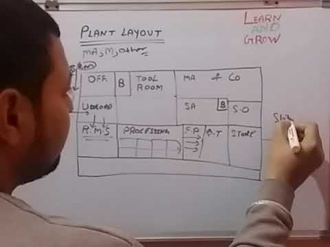 mp4 Industrial Engineering Layout, download Industrial Engineering Layout video klip Industrial Engineering Layout