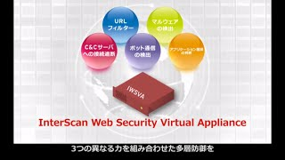 標的型サイバー攻撃出口対策InterScanWebSecurityVirtualAppliance