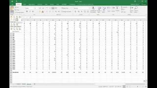 For teachers: How to use Excel to analyse a test given to students.