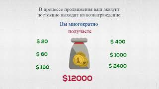 Seven plus Живая очередь Вход 10$  Выход $3034 Старт 30 Сентября!!!
