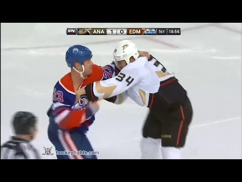 Matt Hendricks vs. Daniel Winnik