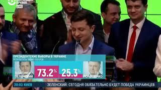 Результаты выборов Украины 2019 Первая речь Зеленского после победы