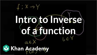 Linear Algebra: Introduction to the inverse of a function