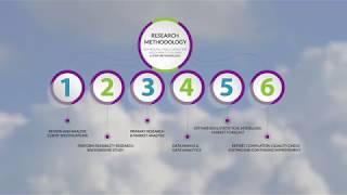 Animation4 - Reimagine Your Enterprise